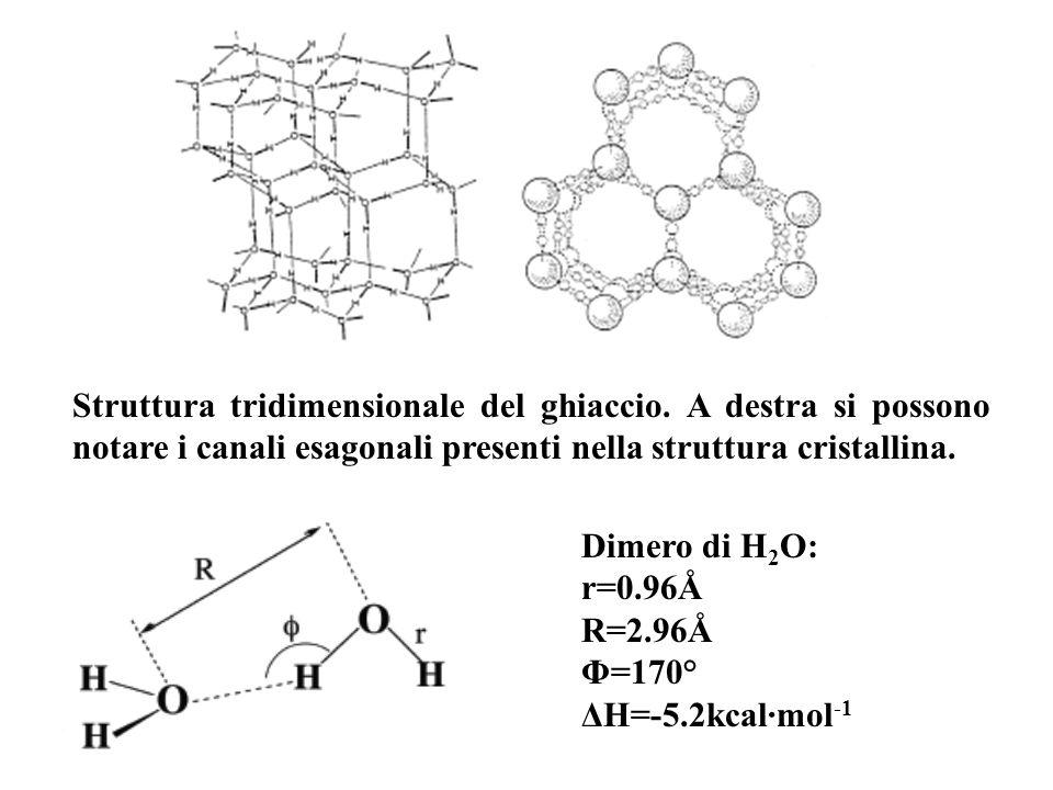 Struttura tridimensionale del ghiaccio. A destra si possono notare i canali esagonali presenti nella struttura cristallina. Dimero di H 2 O: r=0.96Å R