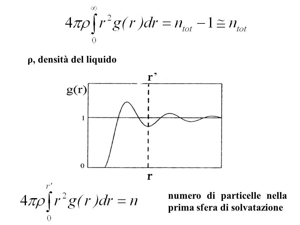ρ, densità del liquido numero di particelle nella prima sfera di solvatazione