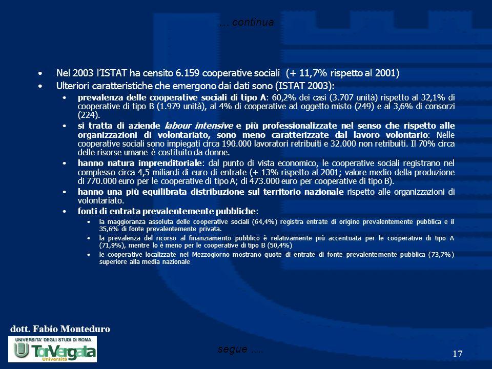 dott. Fabio Monteduro 17 Nel 2003 lISTAT ha censito 6.159 cooperative sociali (+ 11,7% rispetto al 2001) Ulteriori caratteristiche che emergono dai da