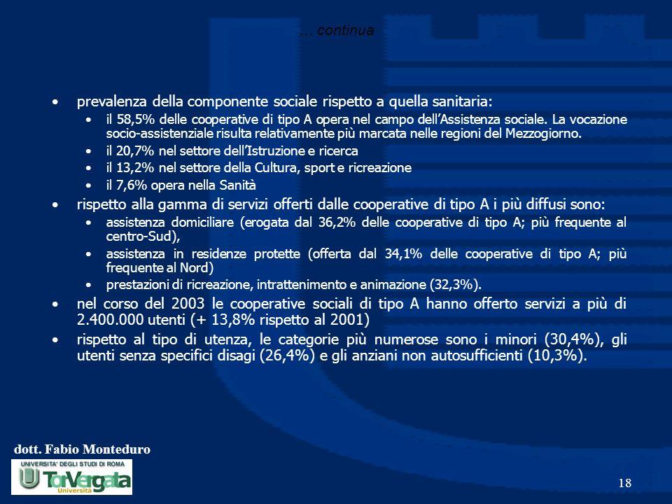 dott. Fabio Monteduro 18 prevalenza della componente sociale rispetto a quella sanitaria: il 58,5% delle cooperative di tipo A opera nel campo dellAss