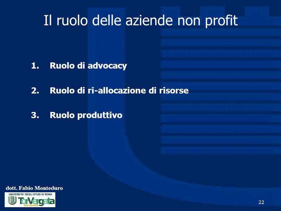 dott. Fabio Monteduro 22 Il ruolo delle aziende non profit 1.Ruolo di advocacy 2.Ruolo di ri-allocazione di risorse 3.Ruolo produttivo
