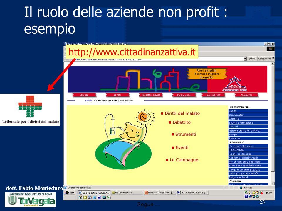 dott. Fabio Monteduro 23 Il ruolo delle aziende non profit : esempio http://www.cittadinanzattiva.it Segue …