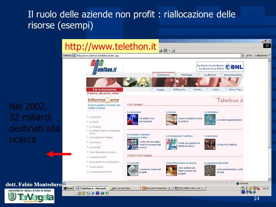 dott. Fabio Monteduro 24 Il ruolo delle aziende non profit : riallocazione delle risorse (esempi) http://www.telethon.it Nel 2002, 32 miliardi destina