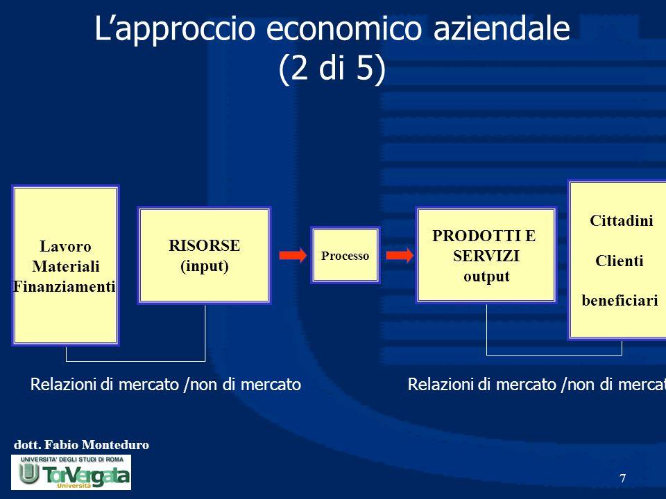 dott. Fabio Monteduro 7 PRODOTTI E SERVIZI output Processo RISORSE (input) Lapproccio economico aziendale (2 di 5) Lavoro Materiali Finanziamenti Citt