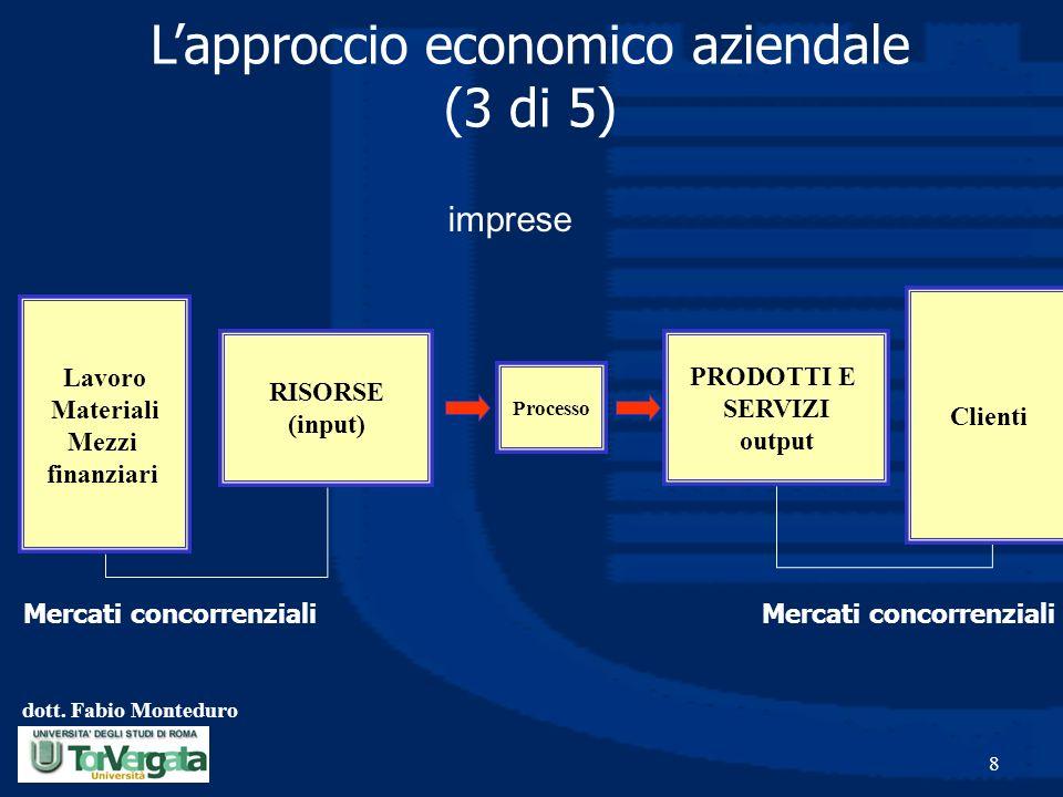 dott. Fabio Monteduro 8 PRODOTTI E SERVIZI output Processo RISORSE (input) Lapproccio economico aziendale (3 di 5) Lavoro Materiali Mezzi finanziari C
