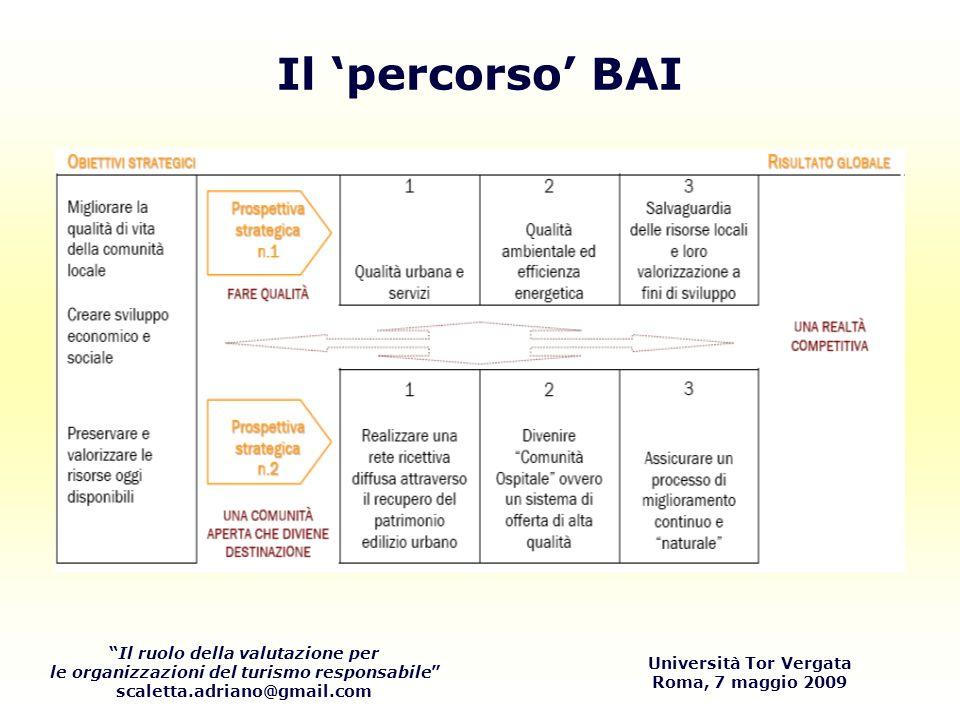 Il ruolo della valutazione per le organizzazioni del turismo responsabile scaletta.adriano@gmail.com Università Tor Vergata Roma, 7 maggio 2009 Il percorso BAI