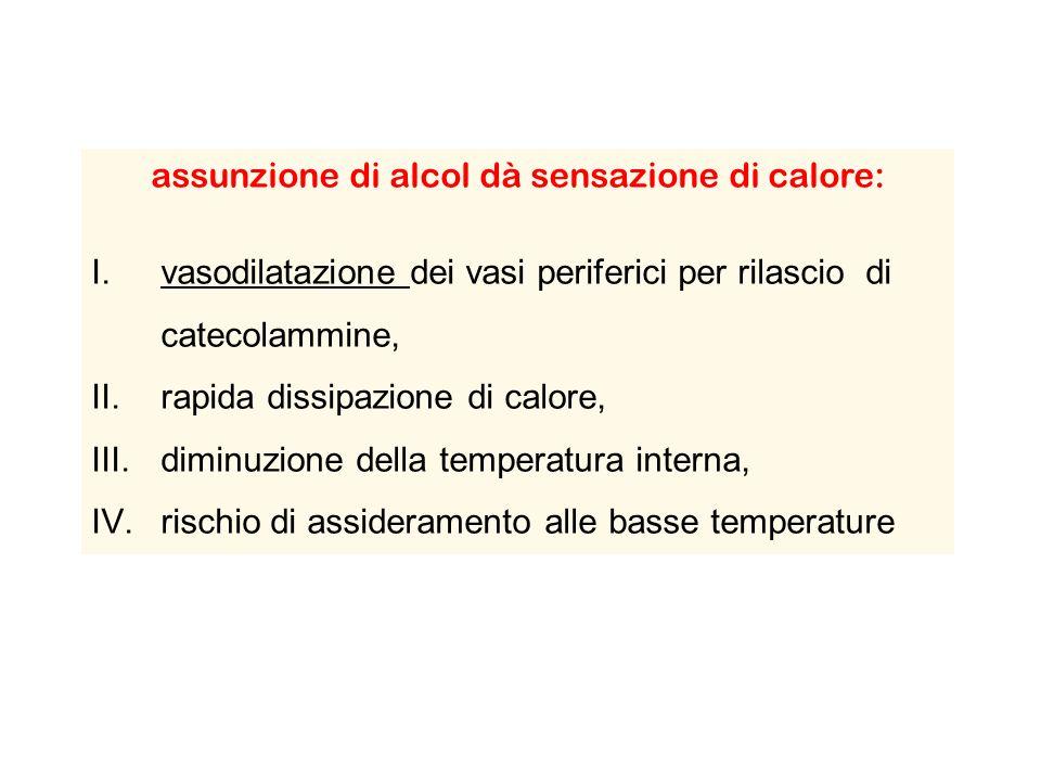 assunzione di alcol dà sensazione di calore: I. I.vasodilatazione dei vasi periferici per rilascio di catecolammine, II. II.rapida dissipazione di cal