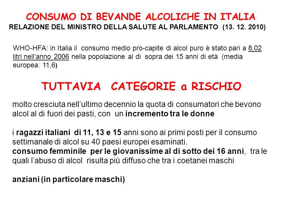 CONSUMO DI BEVANDE ALCOLICHE IN ITALIA RELAZIONE DEL MINISTRO DELLA SALUTE AL PARLAMENTO (13. 12. 2010) WHO-HFA: in Italia il consumo medio pro-capite