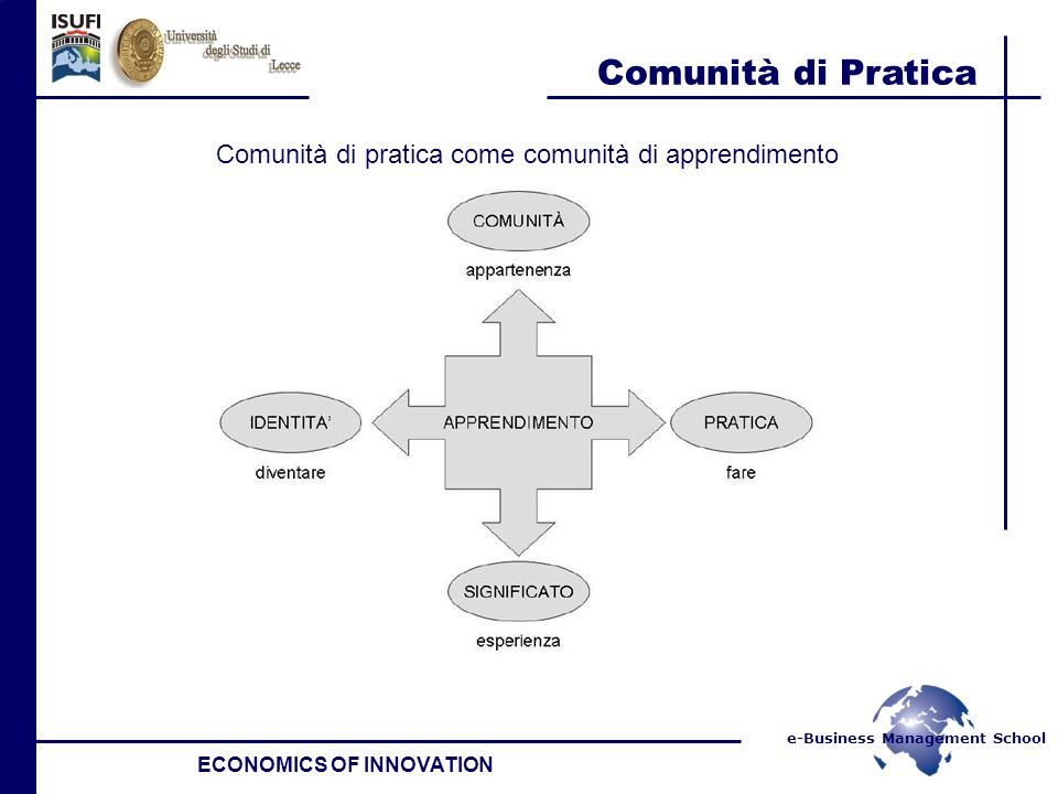 e-Business Management School Comunità di Pratica ECONOMICS OF INNOVATION Comunità di pratica come comunità di apprendimento