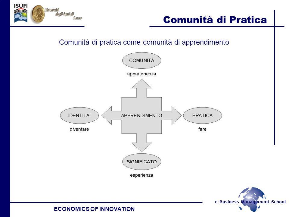e-Business Management School Comunità di Pratica ECONOMICS OF INNOVATION Creare la Comunità di Pratica: La metodologia per lo sviluppo e la crescita Le figure di riferimento : Membri della comunità: sono gli utenti dellorganizzazione che aderiscono alla comunità di pratica; Sponsor: sono figure di riferimento che vengono coinvolte allinterno delle comunità in qualità di garanti della fiducia e di creatori di consenso; Facilitatori: sono membri dellorganizzazione che si occupano di stimolare la nascita e la crescita della comunità, identificando le comunità potenziali, selezionando gli sponsor, favorendo la nascita delle comunità e gestendo le tecnologie di supporto.