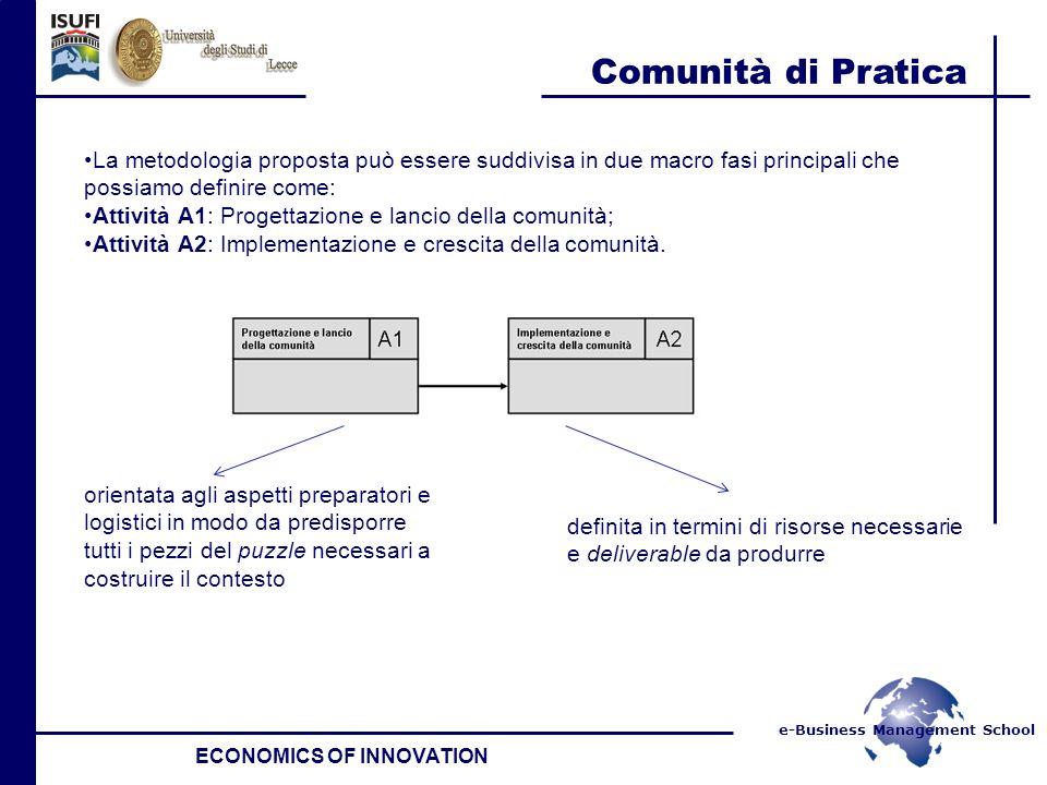 e-Business Management School Comunità di Pratica ECONOMICS OF INNOVATION La metodologia proposta può essere suddivisa in due macro fasi principali che