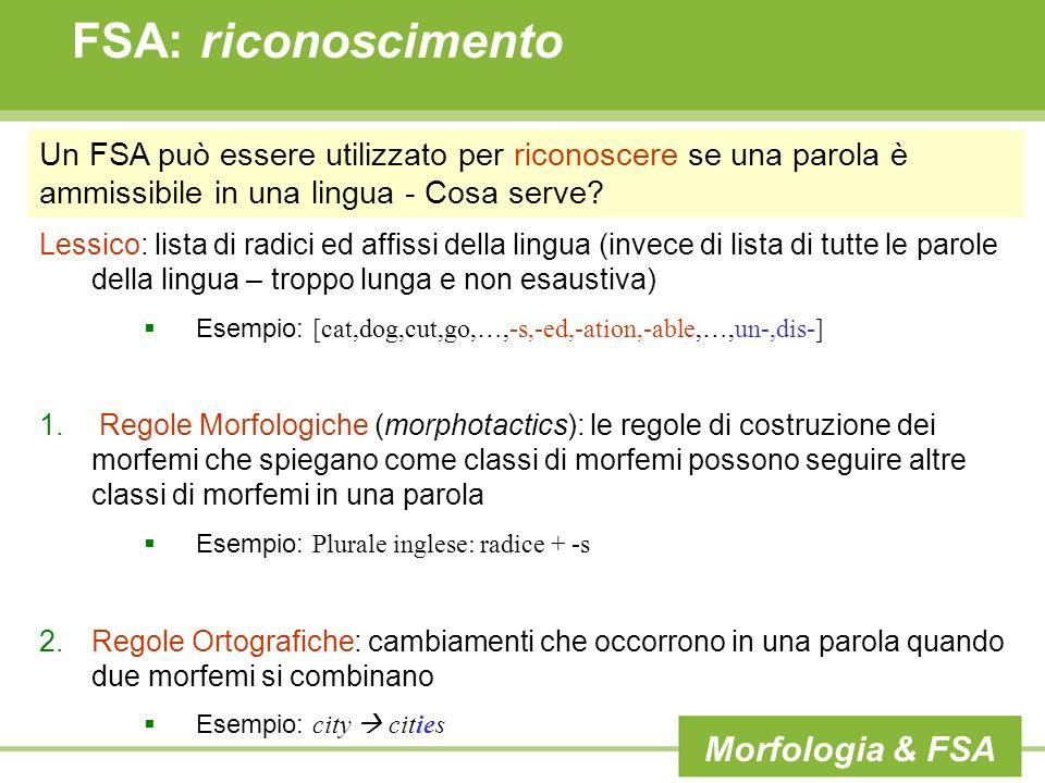 FSA: riconoscimento Un FSA può essere utilizzato per riconoscere se una parola è ammissibile in una lingua - Cosa serve? Lessico: lista di radici ed a