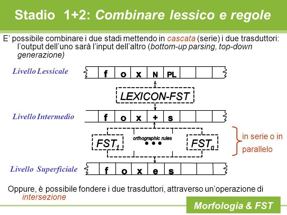 Stadio 1+2: Combinare lessico e regole E possibile combinare i due stadi mettendo in cascata (serie) i due trasduttori: loutput delluno sarà linput de