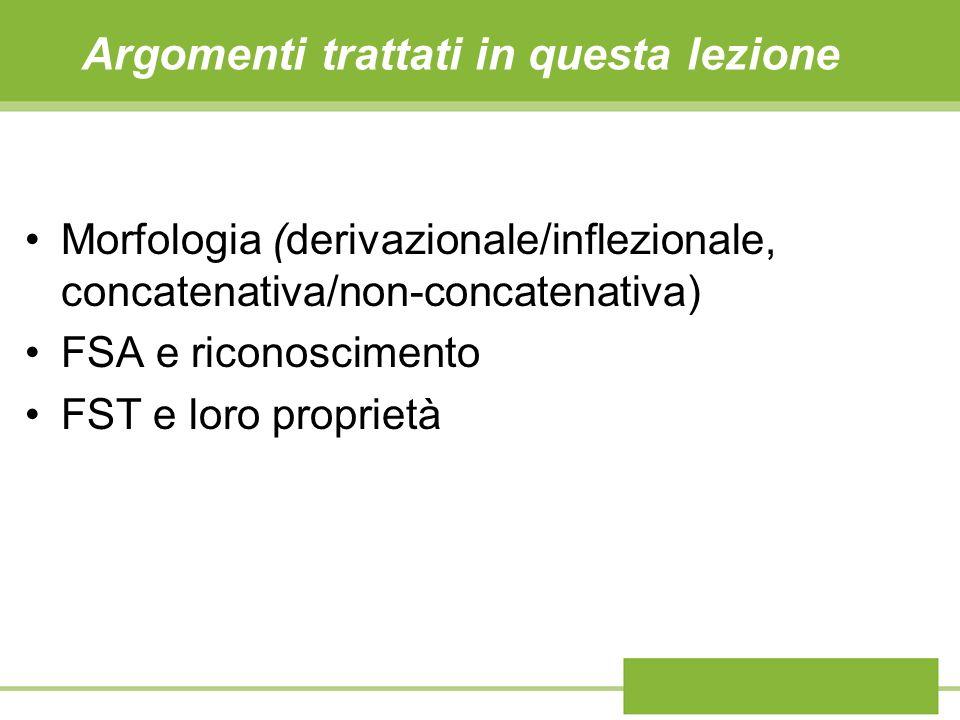 Argomenti trattati in questa lezione Morfologia (derivazionale/inflezionale, concatenativa/non-concatenativa) FSA e riconoscimento FST e loro propriet