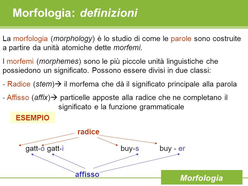 Morfologia: definizioni - Inflectional Morphology: combinazione di una radice con un affisso che risulta in una parola (forma flessa) della stessa classe (nome, verbo, talvolta aggettivo, ecc..) con una funzione grammaticale specifica cat (nome sing) cat-s (nome plur) cut (verbo base) cut-t-ing (verbo progressivo) La morfologia può essere divisa in due parti principali - Derivational Morphology: combinazione di una radice con un affisso che risulta in una parola di una classe diversa.