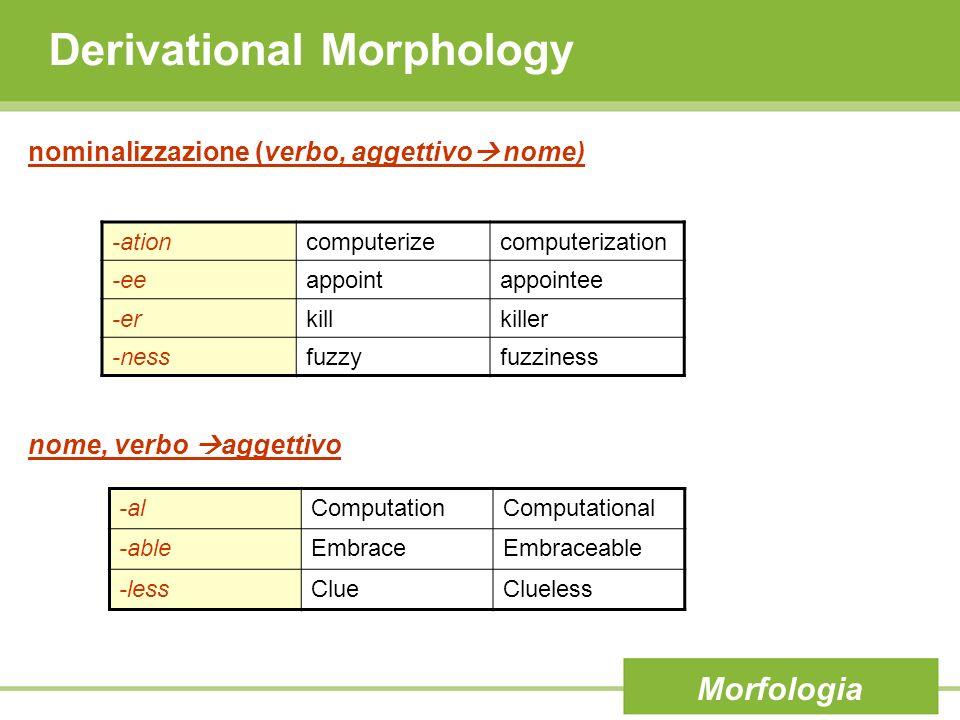 -ationcomputerizecomputerization -eeappointappointee -erkillkiller -nessfuzzyfuzziness Derivational Morphology nominalizzazione (verbo, aggettivo nome