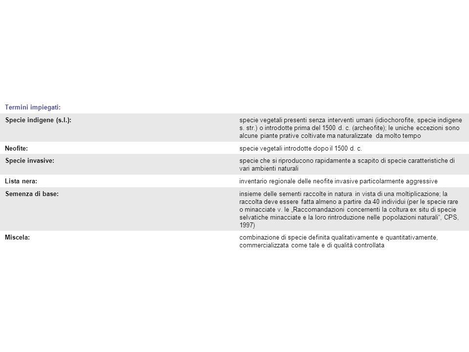 Termini impiegati: Specie indigene (s.l.):specie vegetali presenti senza interventi umani (idiochorofite, specie indigene s.
