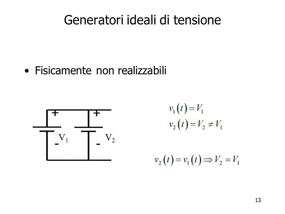 14 Bipoli ideali: generatore ideale di Corrente relazione costitutiva –dove f non dipende da altre grandezze elettriche del circuito