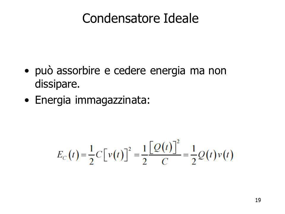 19 Condensatore Ideale può assorbire e cedere energia ma non dissipare. Energia immagazzinata: