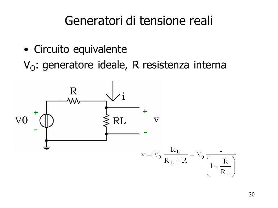 30 Generatori di tensione reali Circuito equivalente V O : generatore ideale, R resistenza interna