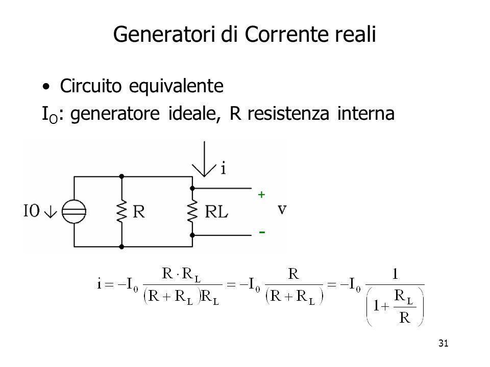 32 Resistore reale La relazione ideale (legge di Ohm) vale nei metalli fino a che leffetto Joule non introduce deviazioni dalla linearità.