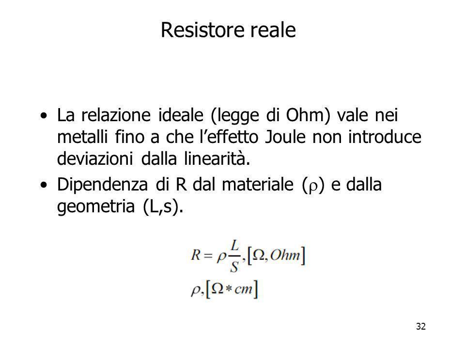32 Resistore reale La relazione ideale (legge di Ohm) vale nei metalli fino a che leffetto Joule non introduce deviazioni dalla linearità. Dipendenza
