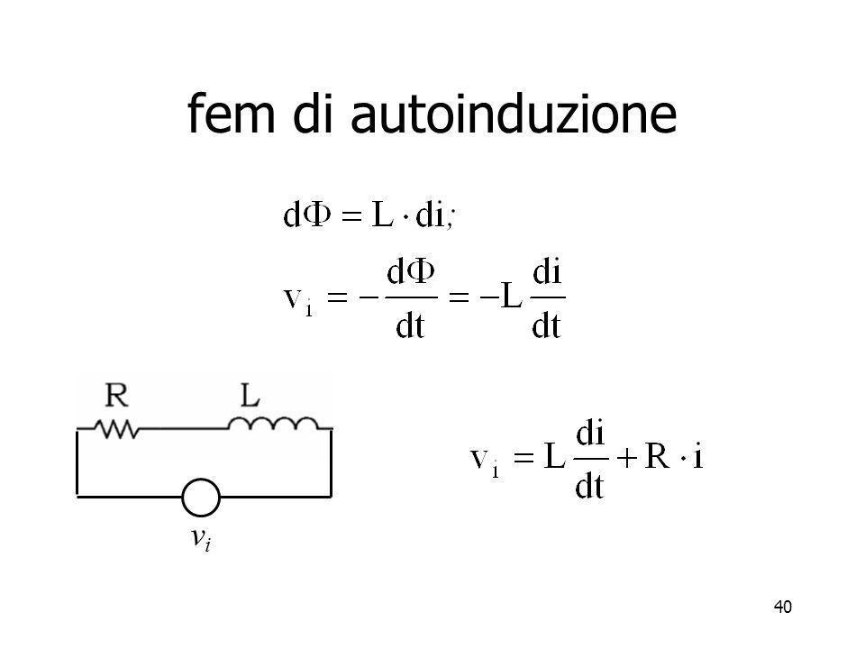 41 espressione di L solenoide: avvolgimento su un nucleo di permeabilità magnetica l S n