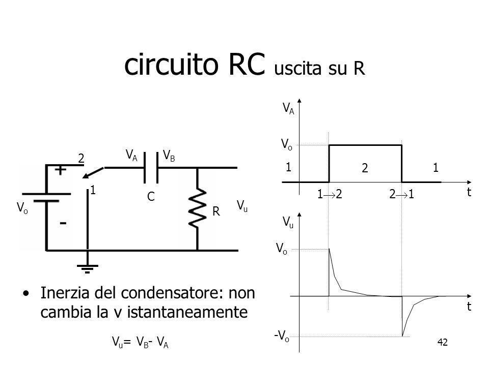 42 circuito RC uscita su R 1 2 C R VoVo VuVu VAVA VBVB 1 2 1 1 2 2 1 VAVA t Inerzia del condensatore: non cambia la v istantaneamente VuVu t V u = V B