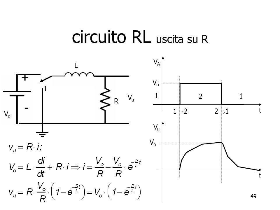 49 VoVo circuito RL uscita su R 1 R VuVu L 1 2 1 1 2 2 1 VAVA t VuVu t VoVo VoVo
