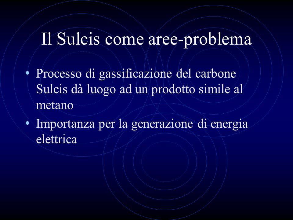 Il Sulcis come aree-problema Processo di gassificazione del carbone Sulcis dà luogo ad un prodotto simile al metano Importanza per la generazione di e