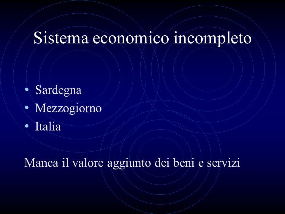 Sistema economico incompleto Sardegna Mezzogiorno Italia Manca il valore aggiunto dei beni e servizi