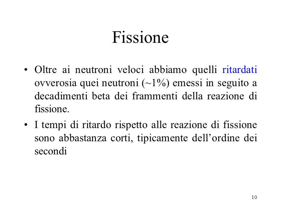 10 Fissione Oltre ai neutroni veloci abbiamo quelli ritardati ovverosia quei neutroni (~1%) emessi in seguito a decadimenti beta dei frammenti della r