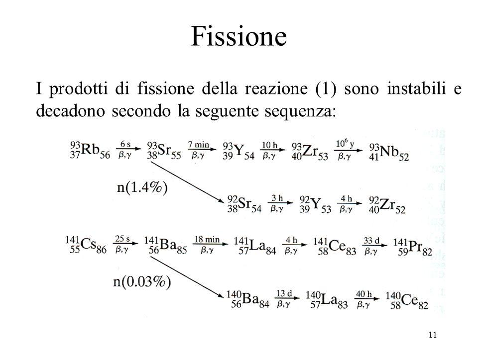 11 Fissione I prodotti di fissione della reazione (1) sono instabili e decadono secondo la seguente sequenza: