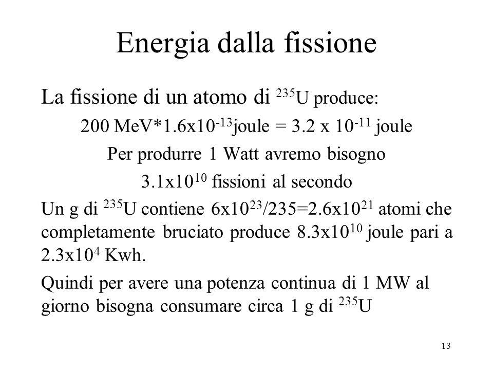 13 Energia dalla fissione La fissione di un atomo di 235 U produce: 200 MeV*1.6x10 -13 joule = 3.2 x 10 -11 joule Per produrre 1 Watt avremo bisogno 3