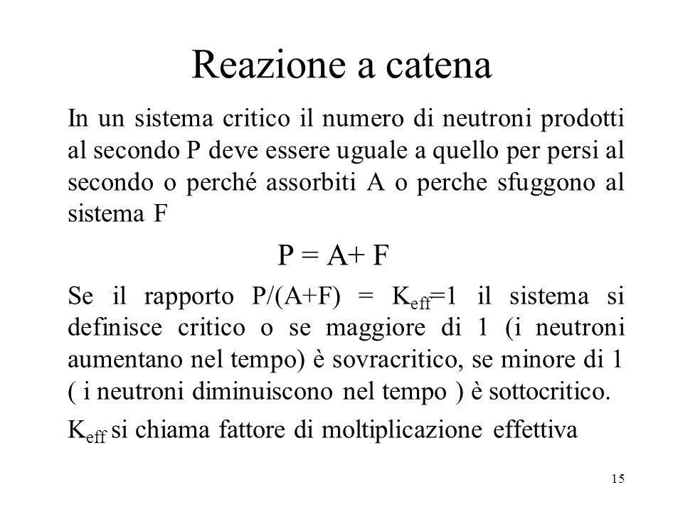 15 Reazione a catena In un sistema critico il numero di neutroni prodotti al secondo P deve essere uguale a quello per persi al secondo o perché assor
