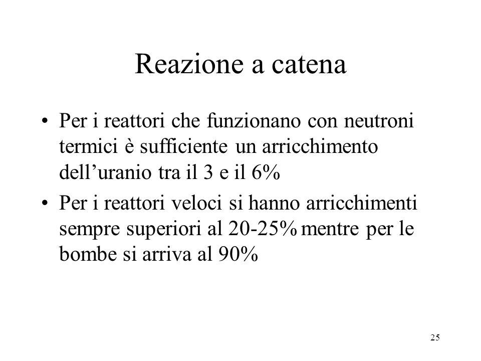 25 Reazione a catena Per i reattori che funzionano con neutroni termici è sufficiente un arricchimento delluranio tra il 3 e il 6% Per i reattori velo