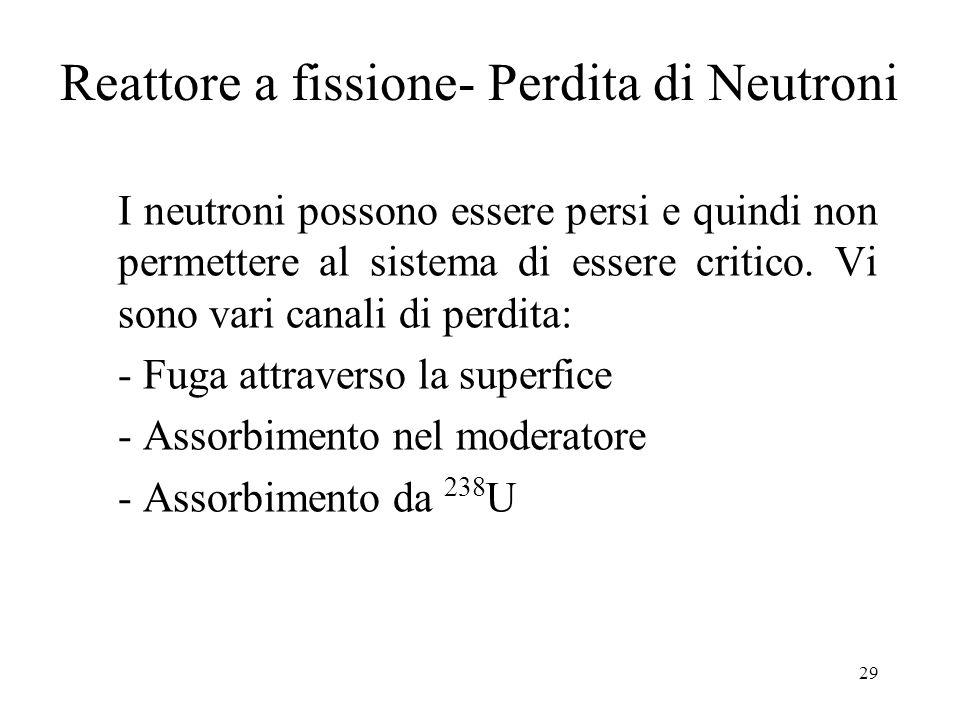 29 Reattore a fissione- Perdita di Neutroni I neutroni possono essere persi e quindi non permettere al sistema di essere critico. Vi sono vari canali