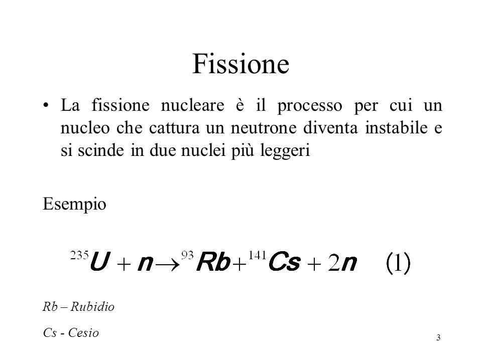 3 Fissione La fissione nucleare è il processo per cui un nucleo che cattura un neutrone diventa instabile e si scinde in due nuclei più leggeri Esempi