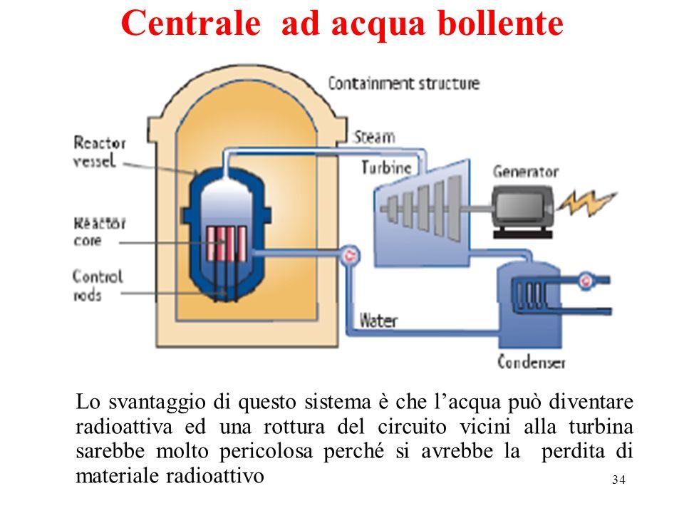 34 Centrale ad acqua bollente Lo svantaggio di questo sistema è che lacqua può diventare radioattiva ed una rottura del circuito vicini alla turbina s