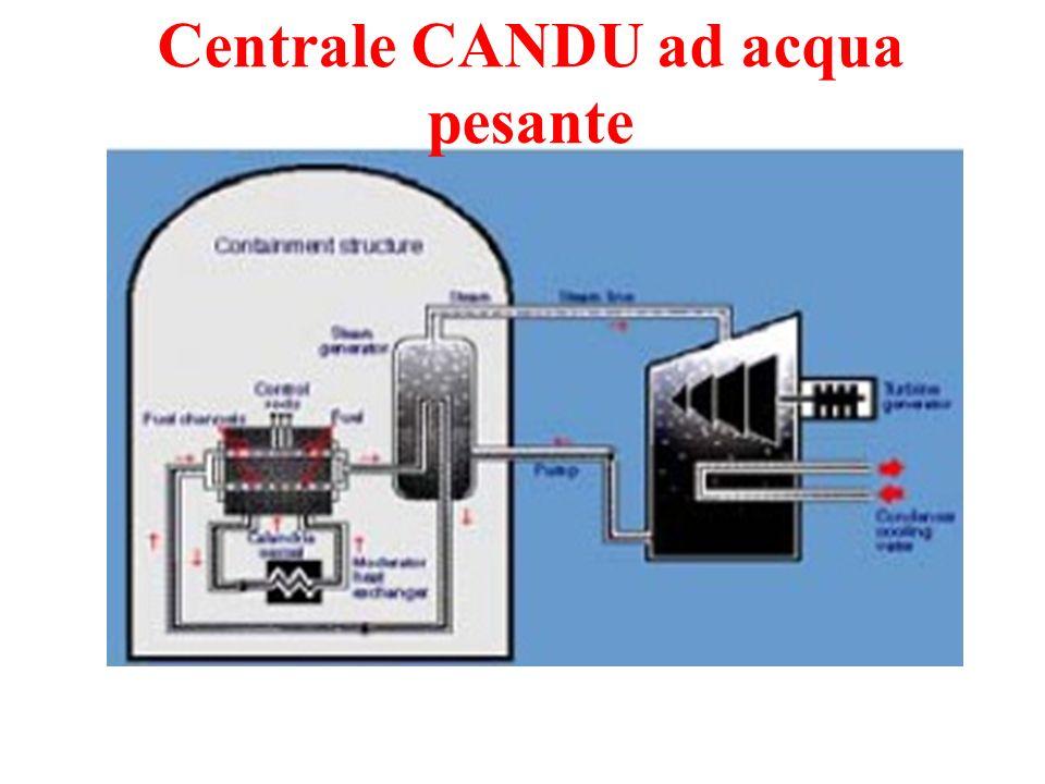 Centrale CANDU ad acqua pesante