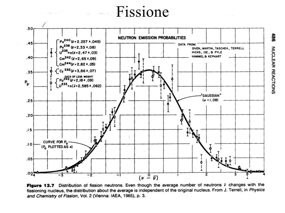 9 Fissione