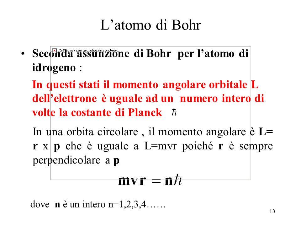 13 Latomo di Bohr Seconda assunzione di Bohr per latomo di idrogeno : In questi stati il momento angolare orbitale L dellelettrone è uguale ad un nume