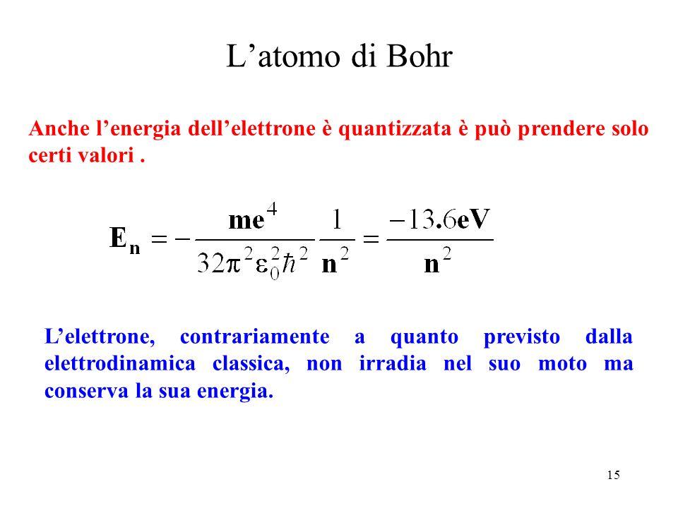 15 Latomo di Bohr Anche lenergia dellelettrone è quantizzata è può prendere solo certi valori. Lelettrone, contrariamente a quanto previsto dalla elet
