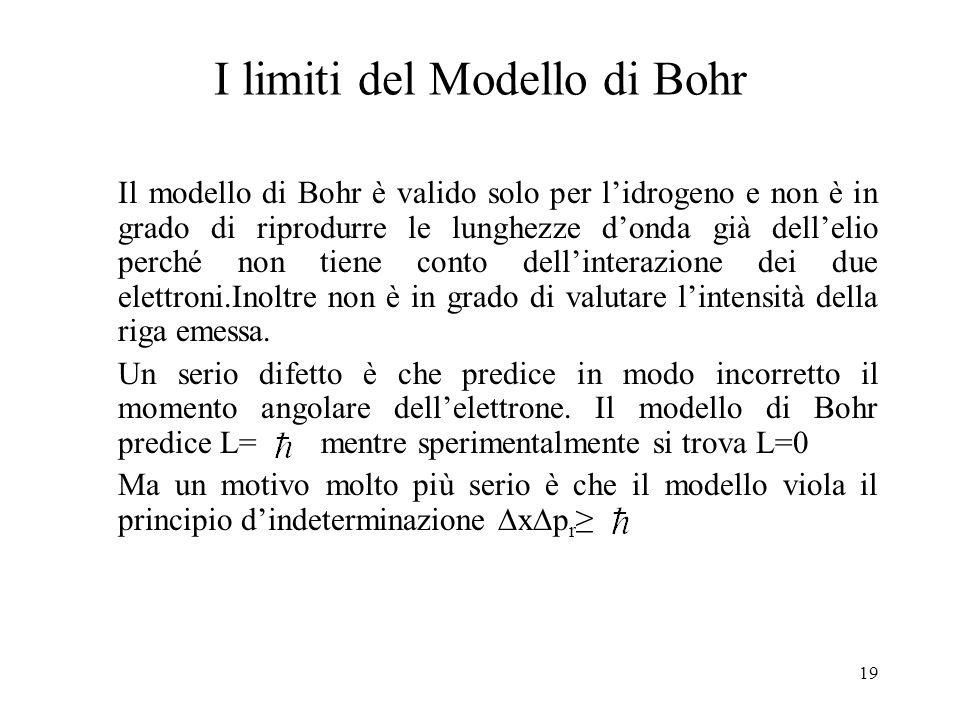 19 I limiti del Modello di Bohr Il modello di Bohr è valido solo per lidrogeno e non è in grado di riprodurre le lunghezze donda già dellelio perché n
