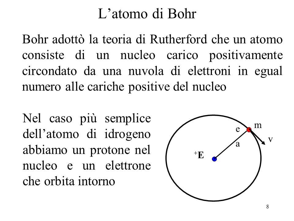 8 +E+E a e m v Latomo di Bohr Bohr adottò la teoria di Rutherford che un atomo consiste di un nucleo carico positivamente circondato da una nuvola di
