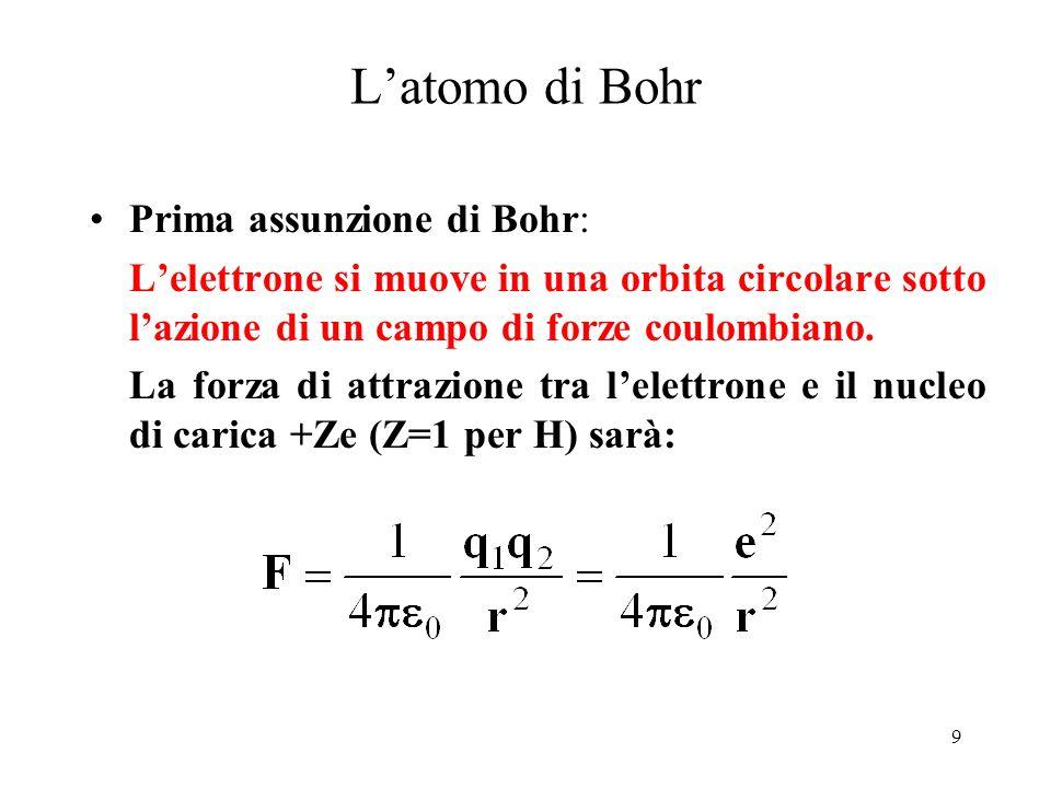 9 Latomo di Bohr Prima assunzione di Bohr: Lelettrone si muove in una orbita circolare sotto lazione di un campo di forze coulombiano. La forza di att