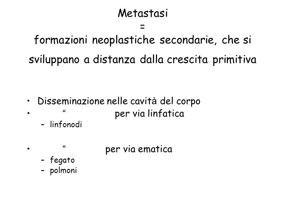 Metastasi = formazioni neoplastiche secondarie, che si sviluppano a distanza dalla crescita primitiva Disseminazione nelle cavit à del corpo per via l