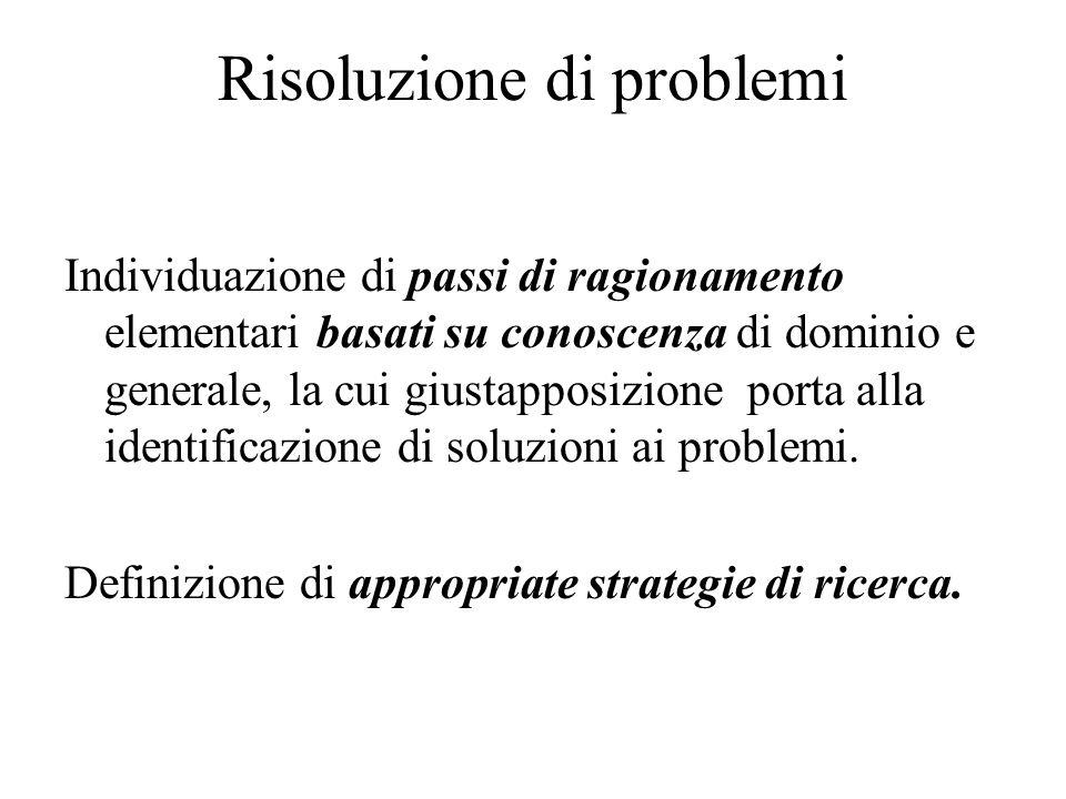 Risoluzione di problemi Individuazione di passi di ragionamento elementari basati su conoscenza di dominio e generale, la cui giustapposizione porta alla identificazione di soluzioni ai problemi.