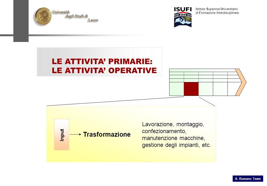 A. Romano Team Istituto Superiore Universitario di Formazione Interdisciplinare LE ATTIVITA PRIMARIE: LE ATTIVITA OPERATIVE Trasformazione Input Lavor