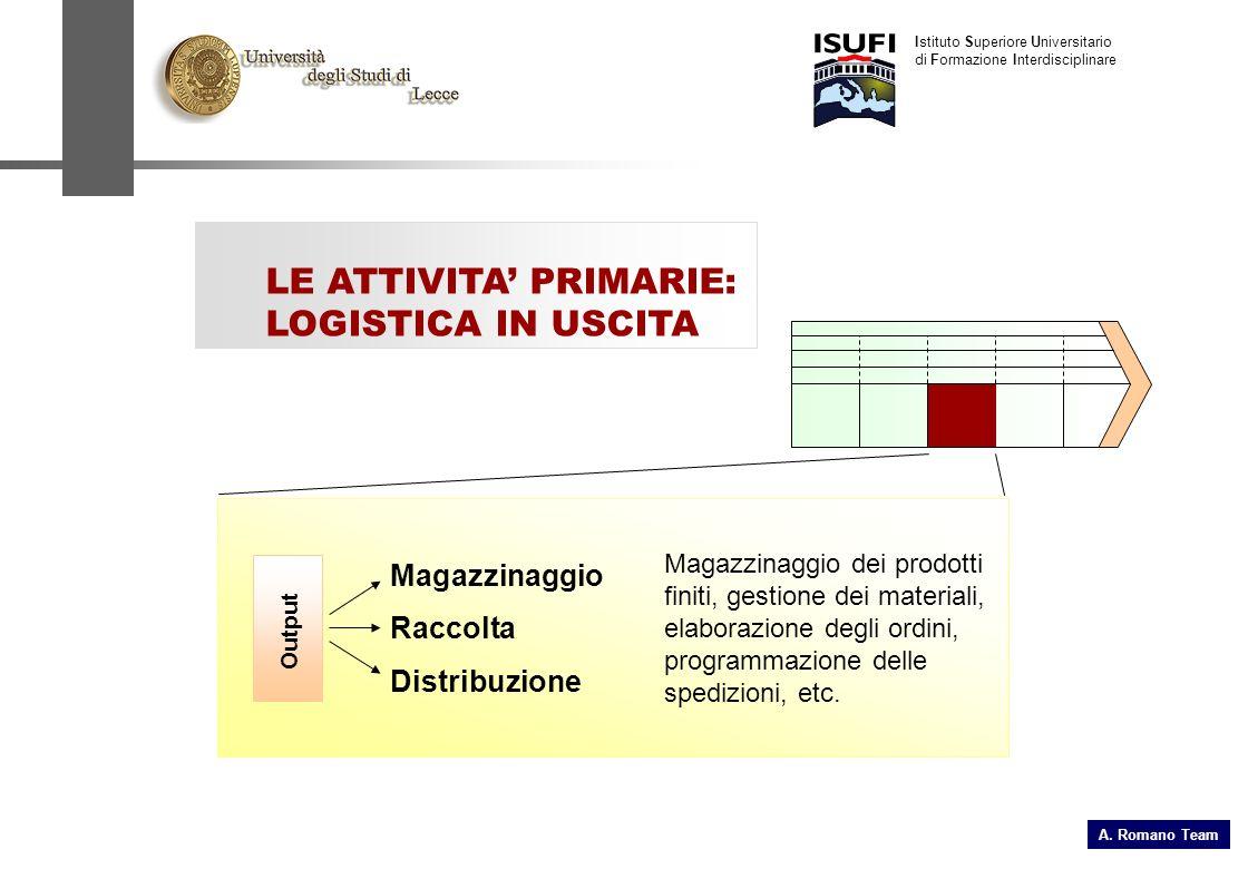 A. Romano Team Istituto Superiore Universitario di Formazione Interdisciplinare LE ATTIVITA PRIMARIE: LOGISTICA IN USCITA Output Magazzinaggio dei pro